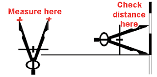 Latitude Scale Chart Sailtrain Navigation And Chartwork Distance