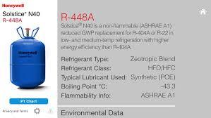 R 448a Pt Chart Honeywell Pt Chart By Honeywell International Inc