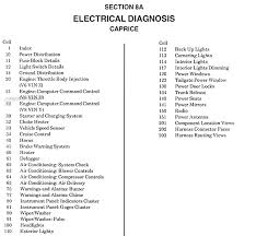1987 chevy electrical diagnosis manual caprice monte carlo el table of contents
