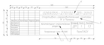 Промышленное и гражданское строительство Рисунок 1 Правила заполнения штампа дипломного проекта