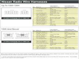 kenwood car cd player wiring harness stereo diagram wire within Wiring Harness kenwood deck wiring harness diagram stereo red white throughout car wire image free kenwood car stereo wiring harness