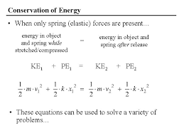 conservation of energy the law of