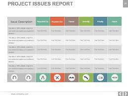 Powerpoint Project Management Templates Project Management Methodologies Powerpoint Presentation