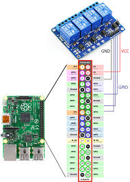 how to connect relay to raspberry pi raspberry solutions relay raspberry pi connecting diagrem