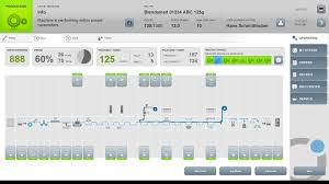 Hmi User Interface Design Hmi Project Concept 14 Dashboard Design Information