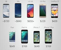 smartphone comparison guide starting price full retail