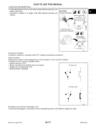 wire diagram 2008 nissan quest wiring diagram load