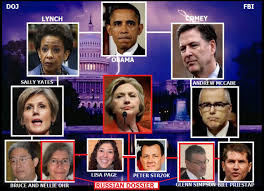 Image result for lisa page cooperates