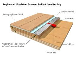 engineered wood over ecowarm
