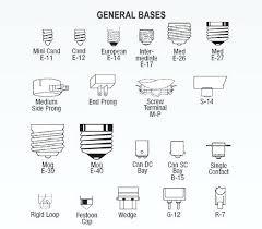 16 Ageless Light Bulb Socket Size Chart