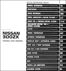 1991 nissan maxima fuse diagram wiring diagram library 1991 nissan 300zx fuse box wiring diagrams site1991 nissan 300zx fuse box simple wiring diagram 1992