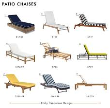 image outdoor furniture chaise. Finn Dining Table Patio Chaises Emily Henderson Design Outdoor Furniture Roundup Image Chaise R