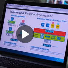 Social Hub Intel Builders Social Hub Program News And Social Views
