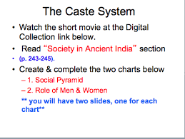 Caste System Chart India