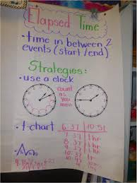 T Chart For Teaching Elapsed Time Tried It Tuesday Elapsed Time Inquiry And Strategy