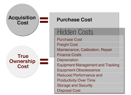 Ecp Cost Benefit Chart Ecp Solutions Ecp Solutions