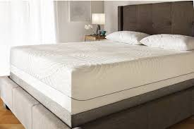 tempurpedic mattress pad. Table Of Contents Tempurpedic Mattress Pad M