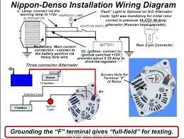 wiring diagram msd 8860 harness home improvement companies near me wiring diagram msd 8860 harness wiring harness 3 3 ignition box