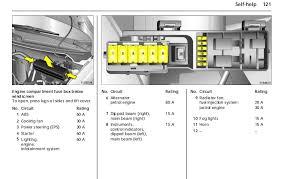 vectra wiring diagram wirdig corsa 2003 fuse box furthermore 2006 corvette z06 fuse box diagram