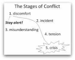 conflict theory education essay similar articles