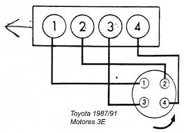 toyota camry serpentine belt wiring diagram circuit schematic 1996 Toyota Camry Wiring Diagram 2 together with 327 chevy engine codes together with 2003 toyota camry timing chain marks also 1996 toyota camry wiring diagram pdf