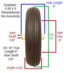 Wheelbarrow Tire Size Chart Aspect Ratio Tire Online Charts Collection