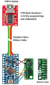 basic boat wiring diagram images wiring diagram for sailboat boat electrical wiring diagrams boat