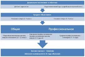 Система образования за рубежом grand corporation СИСТЕМА ОБРАЗОВАНИЯ В ВЕЛИКОБРИТАНИИ