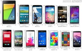 Motorola Phone Comparison Chart To Give You A Sense Of Proportion Each Device Above Is To