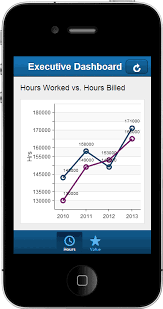 Sencha Touch Charts Implementing Sencha Touch Device Profiles