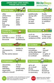 best transition words for essays ideas english writing want this transition words and phrases classroom poster