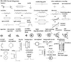 105 best auto manual parts wiring diagram images on pinterest electrical wiring symbols at Electrical Wiring Schematic Symbols