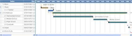 A Gantt Chart Is An Example Of Project Metadata Using The Gantt Class