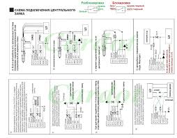 tamarack central locking wiring diagram tamarack wiring tamarack alarm wiring diagram jodebal com