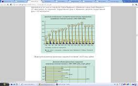 Реферат Финансовый контроль как элемент финансового механизма  Финансовый контроль как элемент финансового механизма