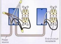 wiring examples and instructions outlet wiring diagram
