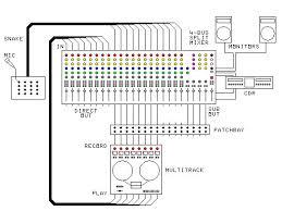 split console wiring diagram jpg atilde recording studio split console wiring diagram jpg 512atilde151384