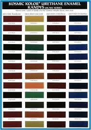 Cobalt Blue Shimrin 1st Gen Kosmic Kolor Urethane Kandy 1 Quart House Of Kolor