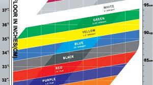 Standard Golf Club Length Chart Facebook Lay Chart