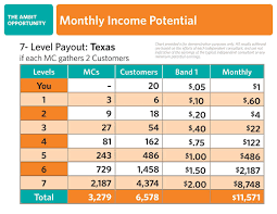 Ambit Residual Income Chart Joshua Riddle Simplebooklet Com