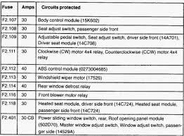 04 saab 9 3 fuse box diagram wiring diagrams best 2004 saab 93 fuse box wiring diagram for you u2022 2003 saab 9 3 fuse box diagram 04 saab 9 3 fuse box diagram