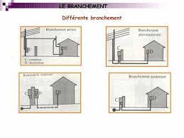 Wonderful Lampadaire Extérieur Design Beautiful Schema Electrique Eclairage Luxe Van  Lampadaire Exterieur Terrasse