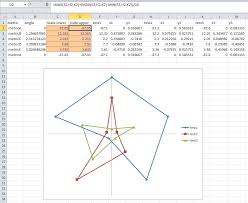 Excel Radar Chart Change Axes Limit Values Stack Overflow