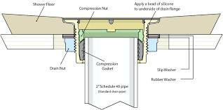 shower drain gasket shower base drain installation to install in shower drain gasket