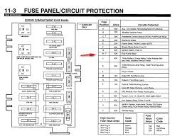 ford van fuse box wiring diagrams