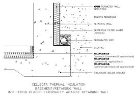 Small Picture FastrackCAD Cellecta Ltd CAD Details