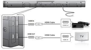 samsung tv sound bar. samsung.jpg samsung tv sound bar
