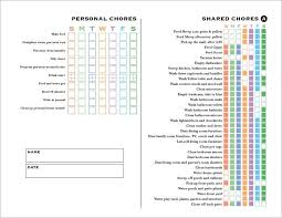chore chart template for teenagers teenage chore list military bralicious co