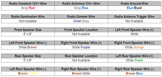 2012 ford f 250 super duty car stereo wiring diagram radiobuzz48 com car radio wire diagram at Car Radio Wire Colors
