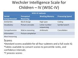 Wechsler Iq Test Scores Chart Intelligence Scales Research Paper Sample December 2019
